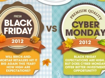 A Black Friday & Cyber Monday Infographic for Your Thanksgiving Portfolio | Uber Infographics | Scoop.it