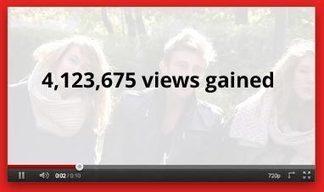 how to get youtube views | how to get youtube views | Scoop.it