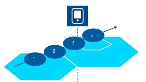 Mobilfunk mit LTE-Advanced: Auf dem Weg zu 450 MBit/s und Gigabit | VIT - Vernetzte IT Systeme - Networked IT Systems | Scoop.it