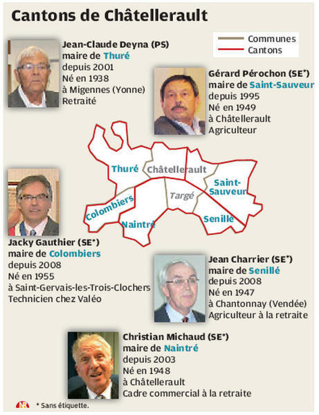 Votre maire se représente-t-il ? | Chatellerault, secouez-moi, secouez-moi! | Scoop.it