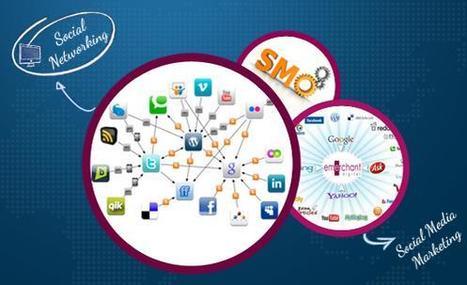 Effective Tips for Social Media Content Marketing | Digital Marketing | Scoop.it