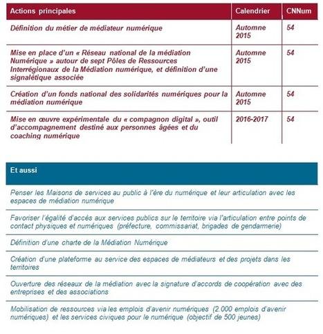 Stratégie numérique du Gouvernement : Renforcer la médiation numérique pour accompagner son usage par les particuliers (NetPublic) | Veille professionnelle des Bibliothèques-Médiathèques de Metz | Scoop.it