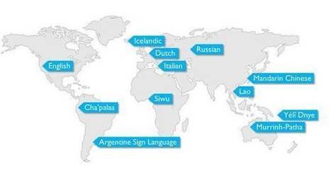 Reparatie van gesprekken gaat overal ter wereld hetzelfde - Kennislink   Taalberichten   Scoop.it