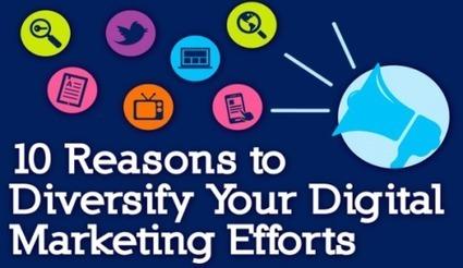 Pourquoi devez-vous diversifier vos activités en marketing digital ? - BtoBMarketers.fr   Digital marketing: best and new practices   Scoop.it