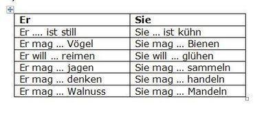Deutschmusik Blog   Fremdsprache Deutsch   Scoop.it