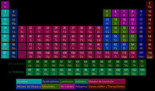 Confirman la existencia del ununpentio, el elemento 115 de la tabla periódica / Noticias / SINC | Un poco de todo | Scoop.it