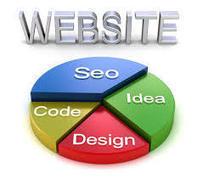 Web Design | bluebellpeople | Scoop.it