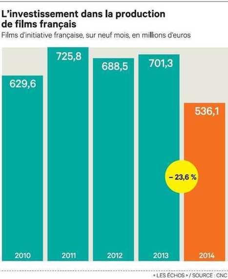 Alerte sur le financement du cinéma français | Financement, crowdfunding, budgets de production. | Scoop.it