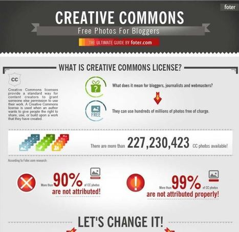 A Straightforward Guide To Creative Commons | Edudemic | Digital Literacy in the Library | Scoop.it
