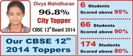 MOMENTUM : IITJEE, AIEEE, AIPMT, 10th, 11th, 12th Board Exams TOP COACHING INSTITUTE OF INDIA | online math homework help | Scoop.it