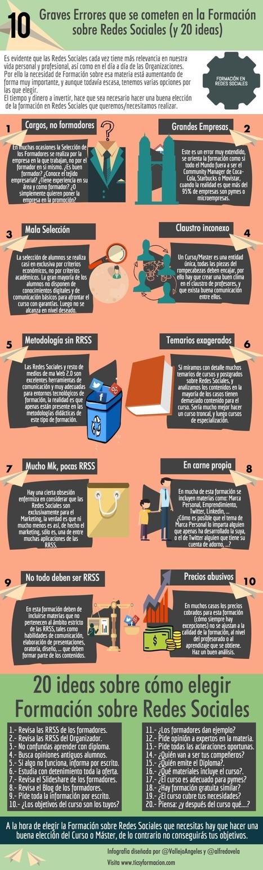 10 graves errores que se cometen en Formación sobre Redes Sociales #infografia #socialmedia | Tendencias Educativas | Scoop.it