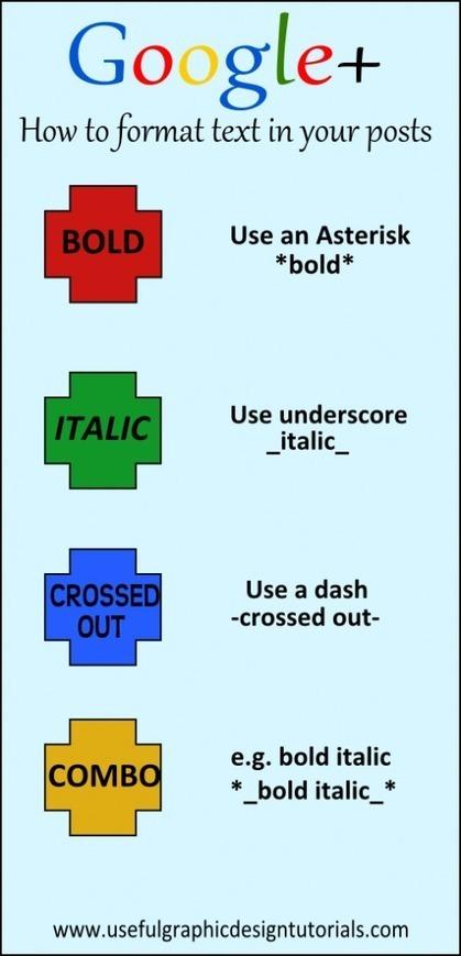 Google Plus Formatting Text: How do you do it? | Useful Graphic Design Tutorials | Social Media | Scoop.it