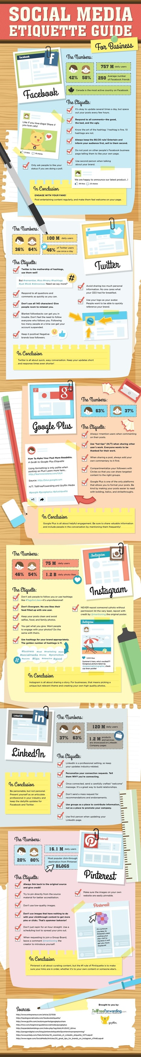 Infographic: The Social Media Etiquette Guide to Business | SM | Scoop.it