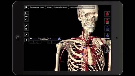 Interactive Biology, by Leslie Samuel | High School Science | Scoop.it