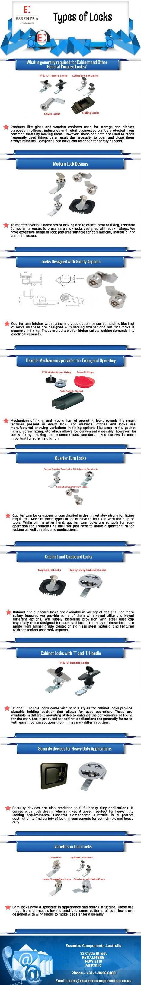 Types of Locks | Plugs & Caps | Scoop.it