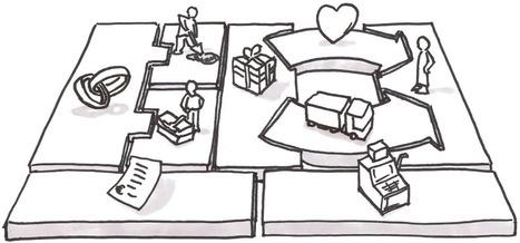 9 Claves para entender el Business Model Canvas y darle a tu idea un modelo de negocio   Modelo de negocio   Scoop.it