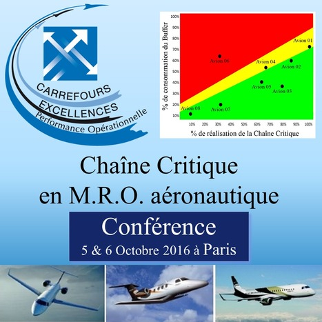 Conference: Critical Chain in Embraer's Executive Jets Service MRO - Paris 5-6 oct. 2016 | Critical Chain Project Management | Scoop.it