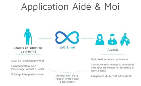 Santech lance l'application Aidé & Moi pour faciliter l'accès au numérique aux seniors — Silver Economie | E-santé, Objets connectés, Telemedecine, Msanté | Scoop.it