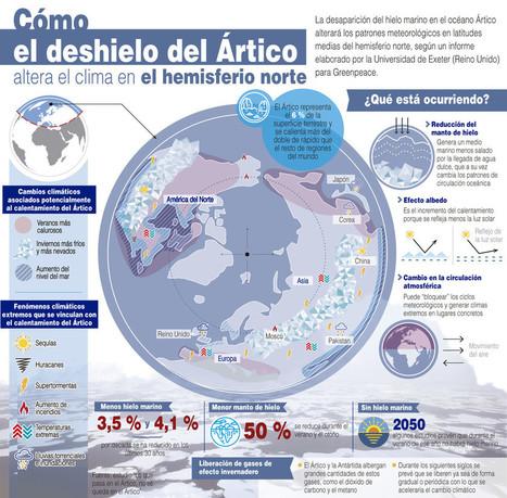 El deshielo del Ártico alterará la meteorología en el hemisferio norte / Infografías / Multimedia / SINC | Nuevas Geografías | Scoop.it