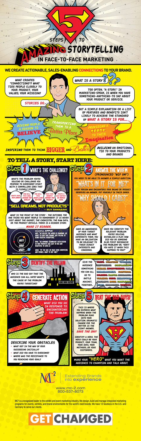 5 Steps to Amazing Storytelling in Face-to-Face Marketing | Business 2 Community | How to find and tell your story | Scoop.it