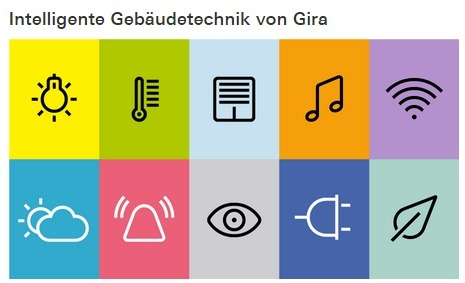 (DE) (PDF) - Fachbegriffe der Netzwerk-Technik | gira.de | Glossarissimo! | Scoop.it
