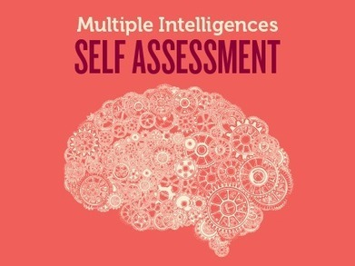 Multiple Intelligences Self Assessment | Education Matters - (tech and non-tech) | Scoop.it