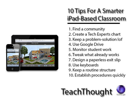 10 Tips For A Smarter iPad-Based Classroom - TeachThought | Better teaching, more learning | Scoop.it
