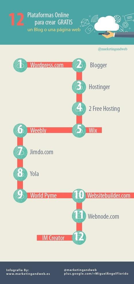12 Plataformas para crear una página web gratis o un Blog � | Herramientas útiles | Scoop.it