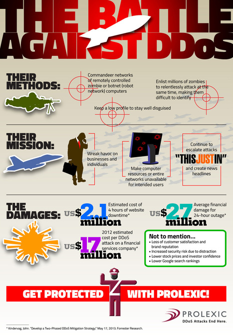 What is a DDoS Attack? | Tips And Tricks For Pc, Mobile, Blogging, SEO, Earning online, etc... | Scoop.it