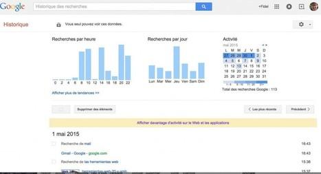 Télécharger son historique de recherches Google - Les Outils Google | Les outils du Web 2.0 | Scoop.it
