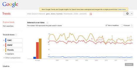 Google Trends et Google Insights se font une petite fusion | Référencement (SEO,SEM) | PME | Scoop.it