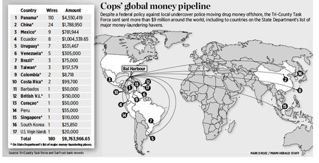 Banker helped troubled force launder millions | Criminal Justice in America | Scoop.it