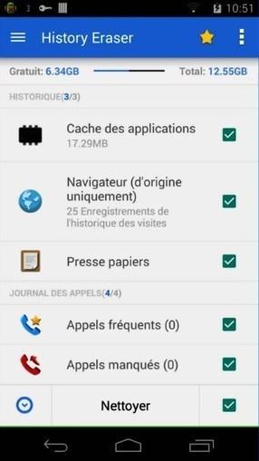 Anonymat & Vie Privée Sur Android | Enseigner avec Android | Scoop.it