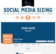 Infographic: Social Media Sizing - A Guide to Designing for Social Media: Facebook Edition - FSC Interactive: New Orleans online marketing agency for social media strategy, search engine optimizati... | Web 2.0 and Social Media | Scoop.it