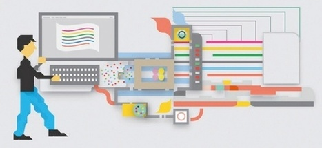 10 steps to creating the perfect infographic | Communicating with interest | Scoop.it