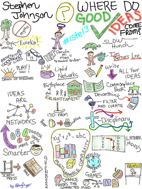 Visual Notetaking at ISTE 2013 | Learning | Scoop.it