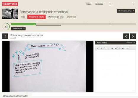 Cursos online y gratuitos en español desde Acámica | En las redes. | Scoop.it
