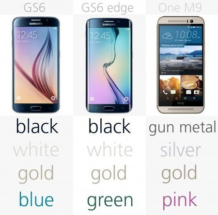 Specifications Comparison: Samsung Galaxy S6 Vs S6 Edge Vs HTC One M9   All about smartphone   Scoop.it