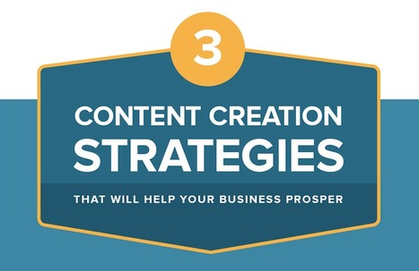 3 Powerful Content Creation Strategies for Social Media Marketers - #infographic | Marketing | Scoop.it