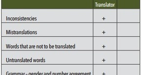 eMpTy Pages: Comparing MT Based Translation Errors with Human Translation Errors | Automated Translation (MT) Trends | Scoop.it