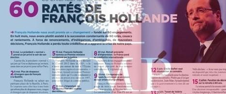 """Les """"60 ratés"""" de François Hollande   Radio Planète-Eléa   Scoop.it"""