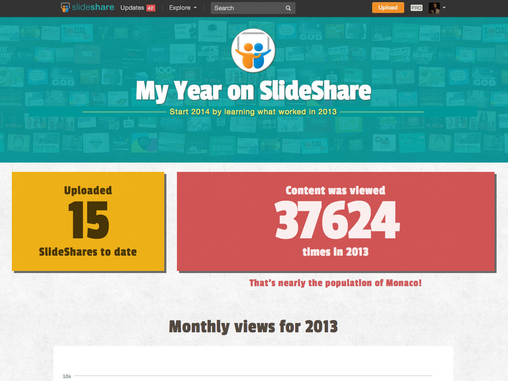Top 1% Most Viewed on SlideShare