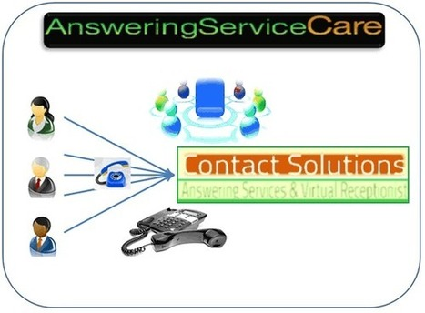 Answer customers with virtual receptionist! | Latest Technology  Answering Service | Scoop.it