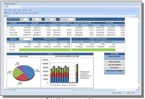 Logiciel professionnel gratuit Palo BI Suite 3.2 Fr 2013 Licence gratuite Suite Business intelligence | veille stratégique | Scoop.it