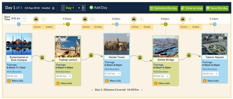 Travel Planner TripHobo Wants To Be 'TripAdvisor of Itineraries' | My Travel Wall | Scoop.it