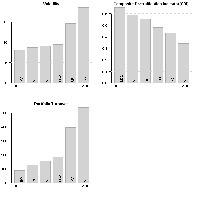 Minimum Correlation