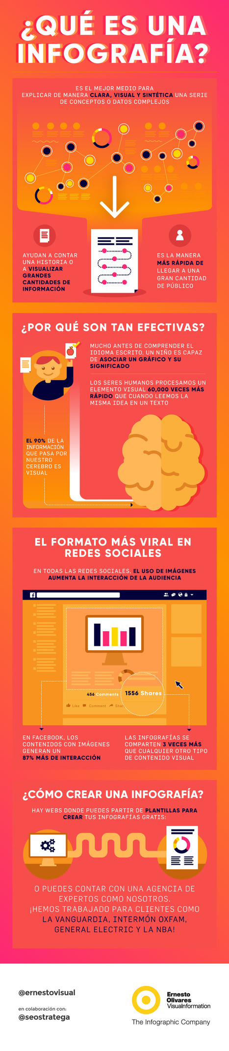 Qué es una Infografía #infografia #infographic #design #marketing | Educacion, ecologia y TIC | Scoop.it