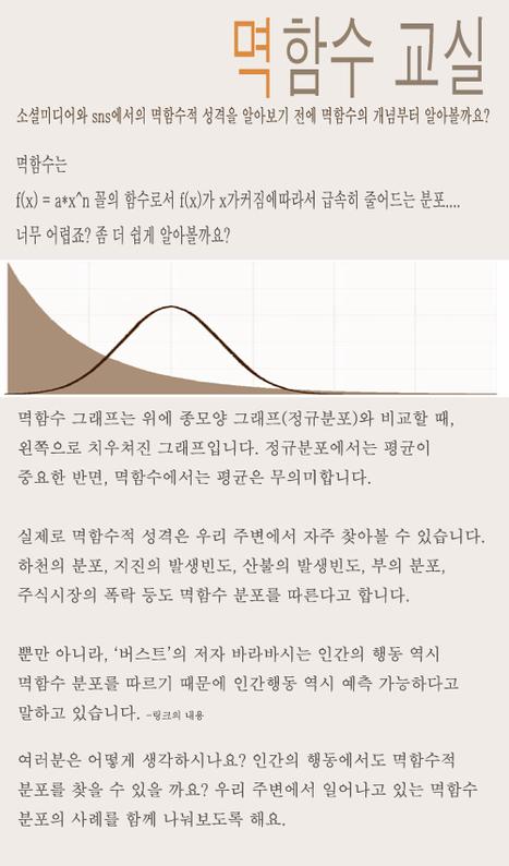 [Contents 1] 멱함수란? | 소셜미디어시대, 멱함수의시대 | Scoop.it