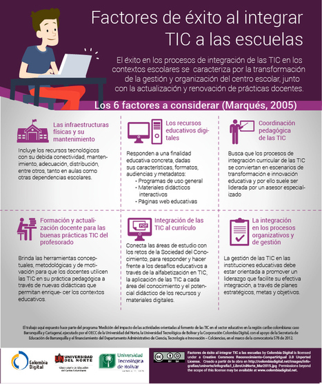 Factores de éxito al integrar las TIC en el aula #infografia #infographic #education | Universidad 3.0 | Scoop.it