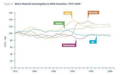 Jean-Marie Harribey » Blog Archive » Un capitalisme sans croissance économique est-il possible ? | Nouveaux paradigmes économiques... écoresponsables | Scoop.it
